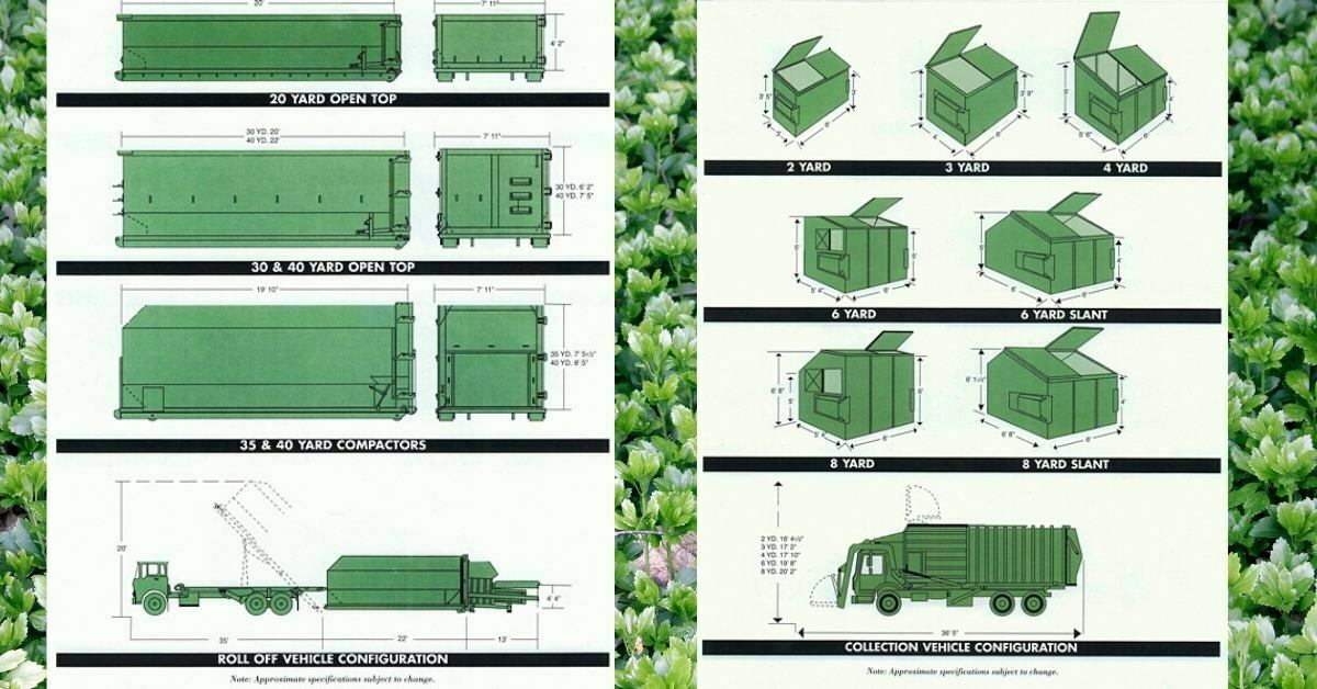 Roll-off vehicle configuration blueprint: How to Calculate the Best Dumpster Size to Rent - https://organicgardeningeek.com